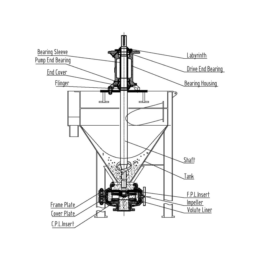 High Efficiency Froth Handling Froth Pump