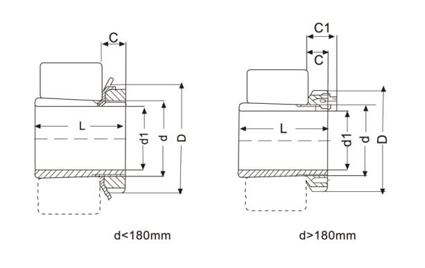 Bearing Adapter Sleeves H300 Series