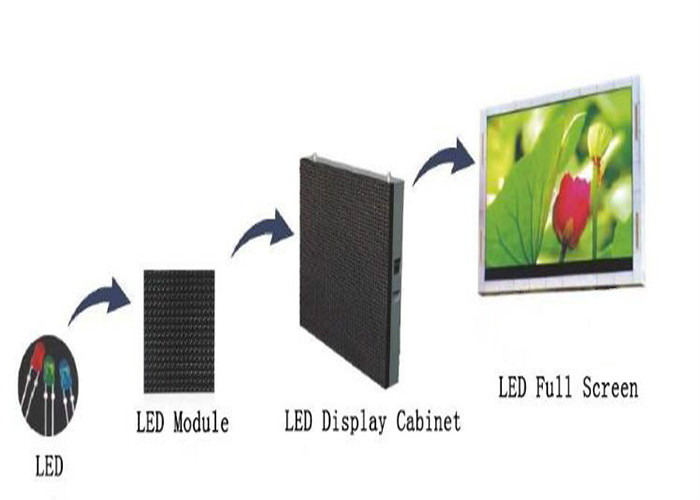 Indoor HD LED Display