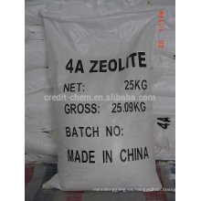 4A Zeolita en China