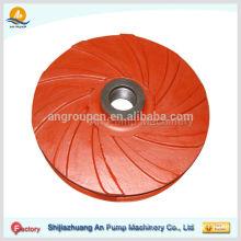 slurry pump impeller and other pump parts