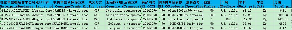 China import 10 digit data
