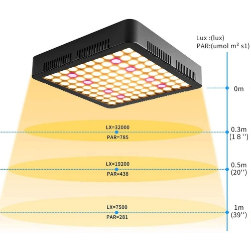 LED Grow Light 1000W Full Spectrum 3500K Sunlike