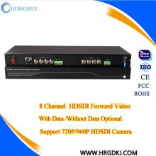 С датой Аудио-Видео 1080р экран 8 канальный видео конвертер