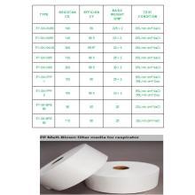 Polypropylene Filter Media for Respirator
