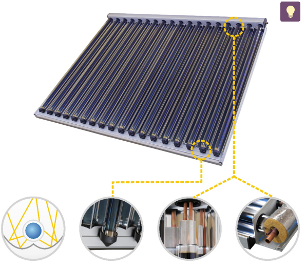 Solar Collector Pipe Price
