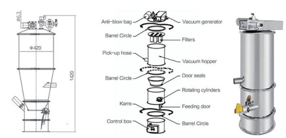 Automatic Vacuum Feeder