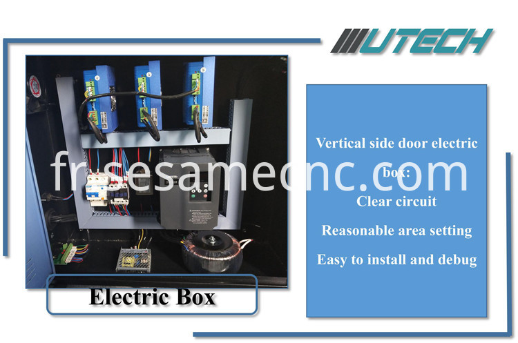 2 Electric Box 750