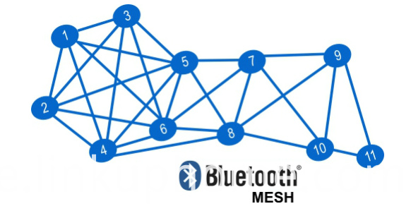 Blutooth Mesh of LED bulb for smart home