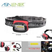 Productos de líder de Asia Material de ABS 1W LED faro