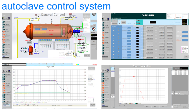 control system4