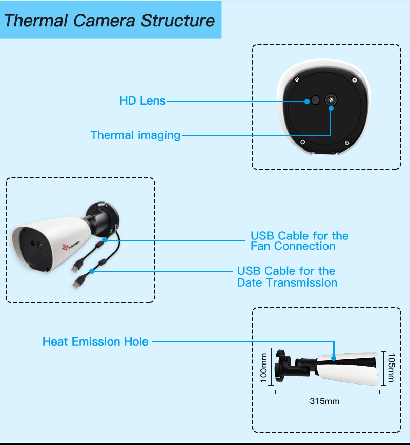 Body Temperature Camera System Structures