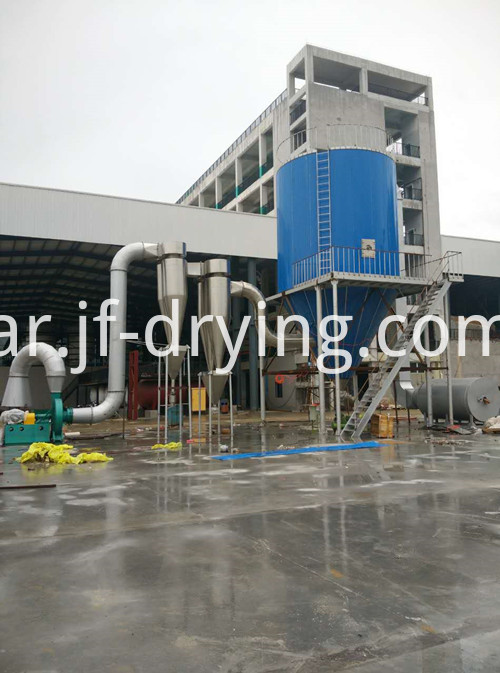 2018.1.13 spray dryer