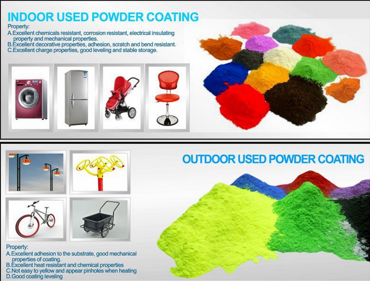 indoor and outdoor use powder coating