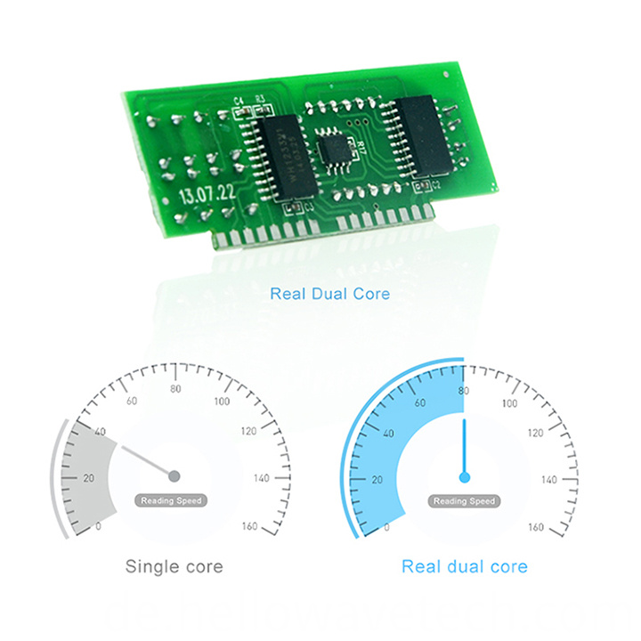 Hellowave Temperature Controller For Heating