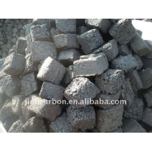 pasta de eletrodo de carbono para carboneto de cálcio