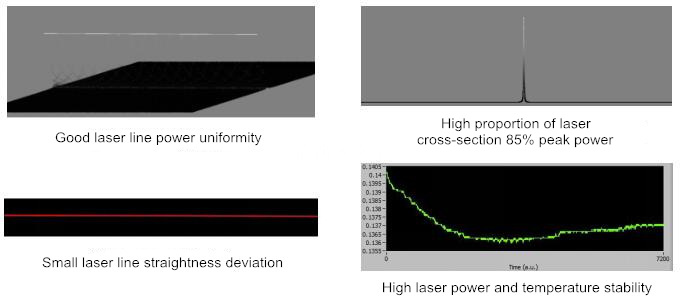 Machine-Vision-Laser-Performance (1)