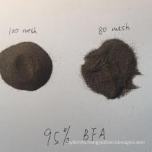 Market price of brown aluminium oxide abrasive