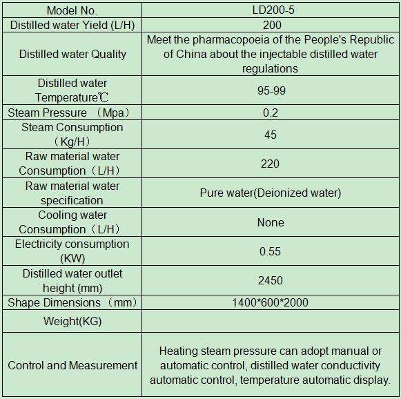 Distilled Water System for Injection