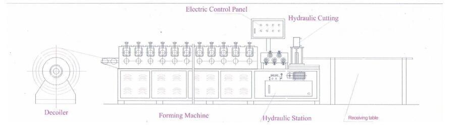 Automatic pu roller shutter door frame machine