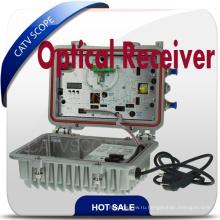 Оптический приемник CATV FTTH с обратным каналом