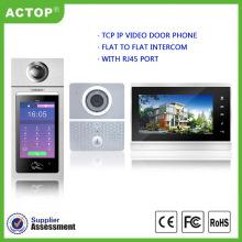 Visiophone multi-appartement avec contrôle d'accès