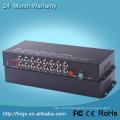 High quality factory supply 16-channel s video rgb converter