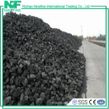 Low Ash Metallurgischer Koks aus China