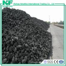 Coque metalúrgico de bajo precio y bajo contenido de cenizas de China