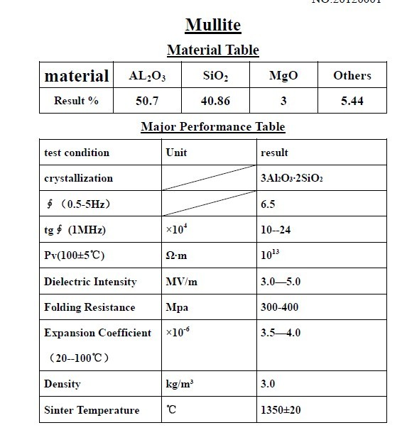 Электрические Insultaed Керамическая Трубка Высокотемпературные Стойкие Керамические Трубки