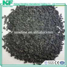 low sulphur graphitization petroleum coke carbon raiser