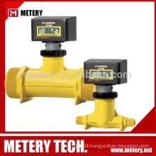 OMEGA Flow Meter