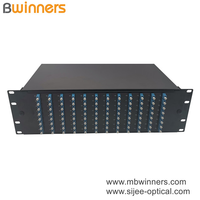 Patch Panel Fiber Optic