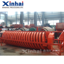 Gold Sluice for Sale, Separator Machine Group Introduction