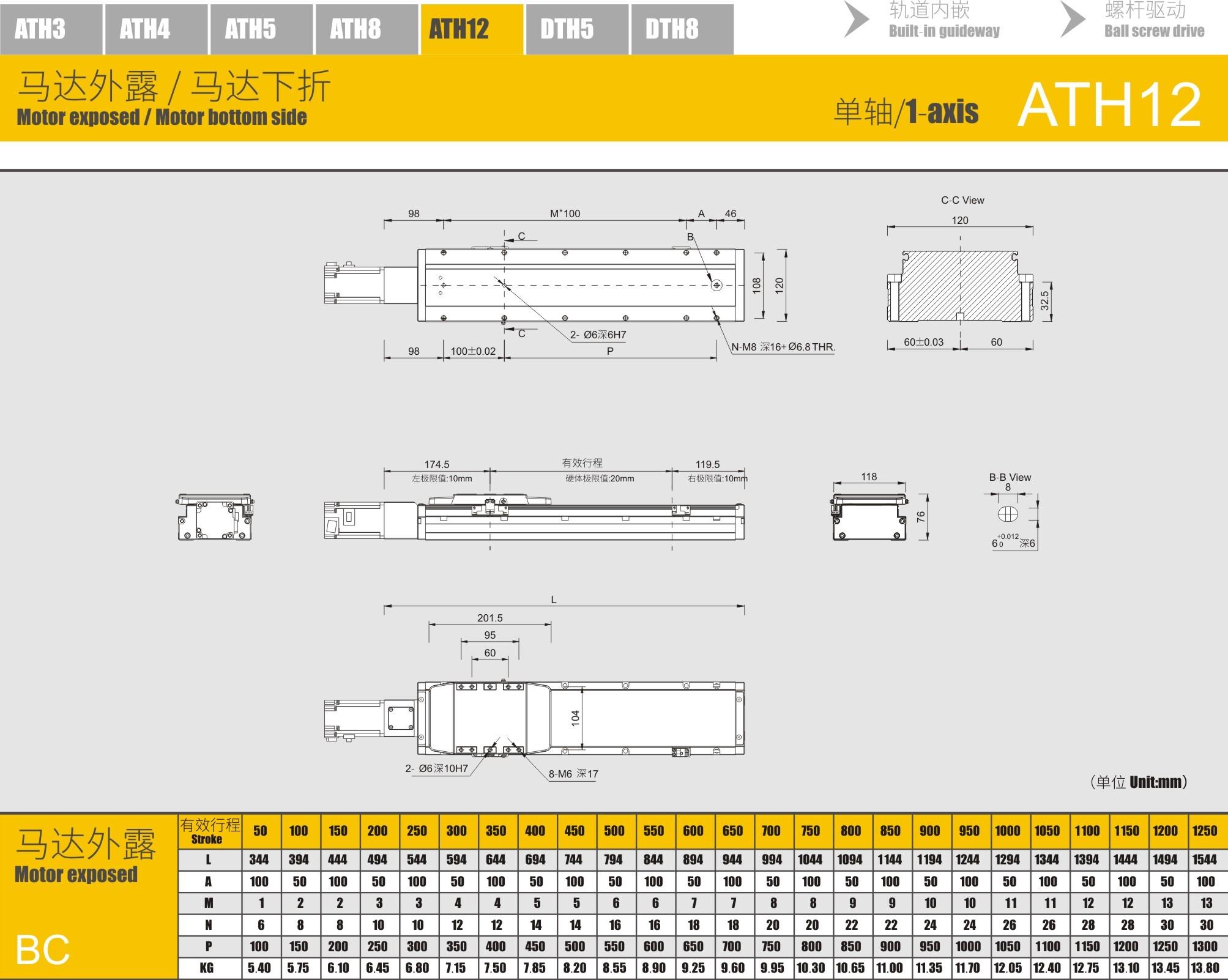 Linear Bearing ATH12
