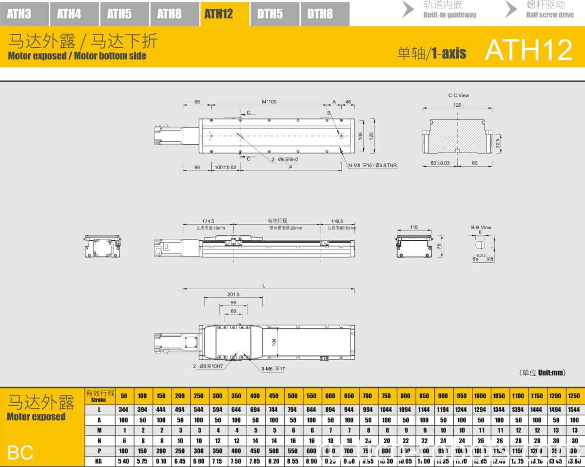 Linear Bearing ATH12