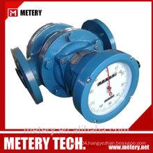 HFO flow meter from METERY TECH.