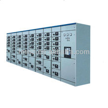 switchgear and control panel