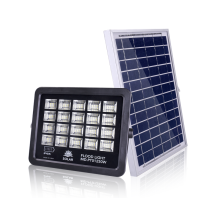 Solar Powered Motion Sensor Light for parking lot