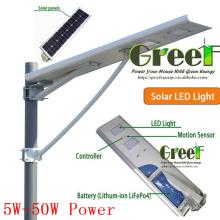 40W Solar do diodo emissor de luz de rua e uso de estrada