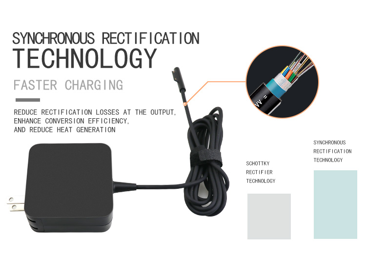 36w square charger for micro