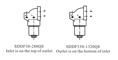 DF QE connection