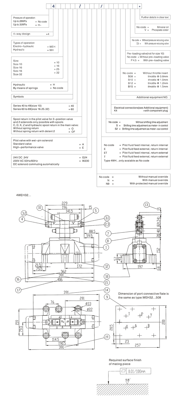 Hydraulic Electric High Performance Solenoid Valve