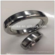 Résistance à la corrosion, faible dureté, OBJECTIF DE METAL RING