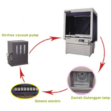 ZXK-D Automatic Plating Making machine