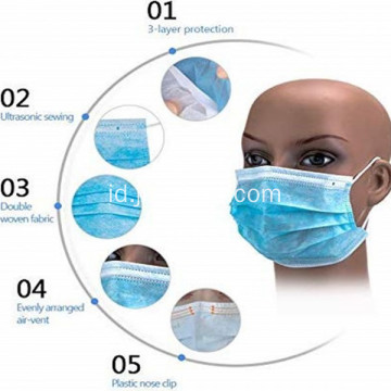 N95 dan Anti-virus Disposable Mask