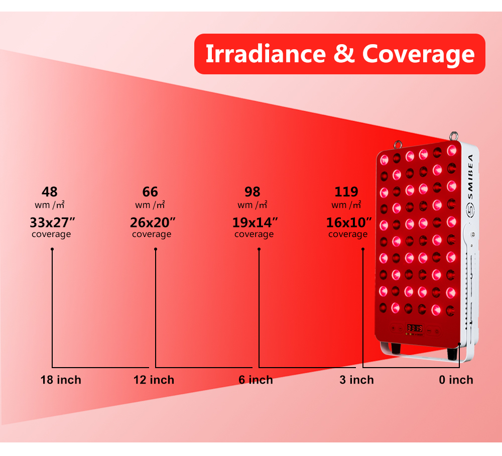 Benefits Of Red Infrared Light Therapy