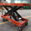 Mobile Manual Hydraulic Scissor Lift Table Troli