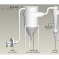 XSG Series Rotary Flash Drier