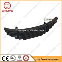 fabrication de ressorts à lames dans la ville de Shandong shuipo
